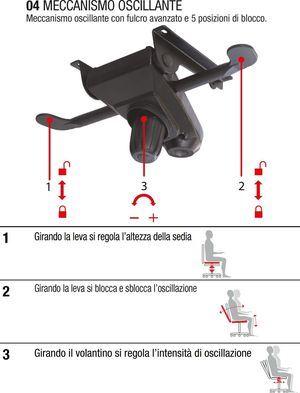 Meccanismo Oscillante 5 Posizioni O4 [+€20,00]