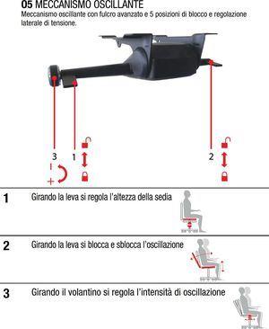 Meccanismo Oscillante O5 [+€35,00]