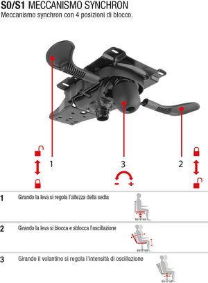 Meccanismo syncrhon con 4 posizioni di blocco S1 [+€30,00]