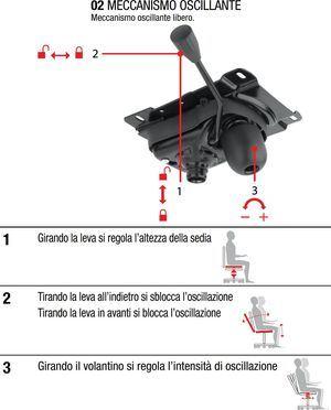Meccanismo Oscillante O2