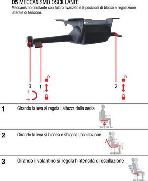 Meccanismo Oscillante O5 [+€90,00]