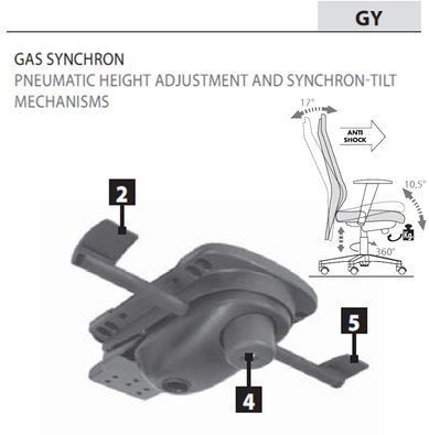 Meccanismo GY [+€71,00]