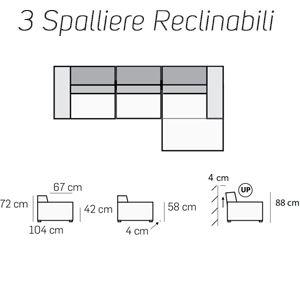 3 Spalliere Reclinabili [+€903,00]