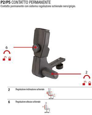 Meccanismo con regolazione inclinazione schienale P2