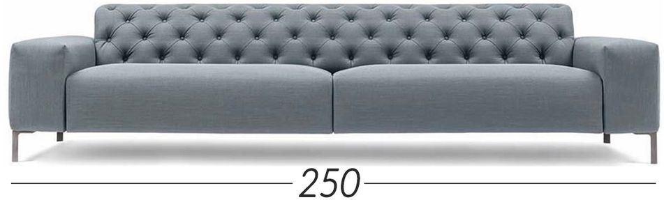 Lunghezza 250cm [+€227,00]