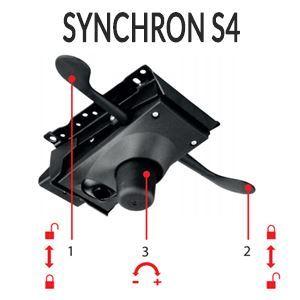 Synchron S4