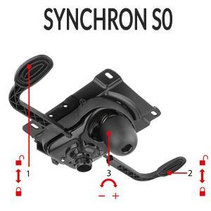 Synchron S0 [+€23,00]