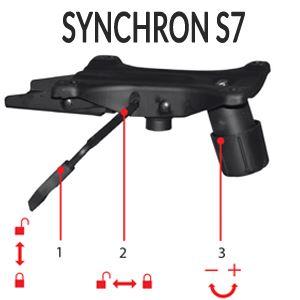 Synchron S7