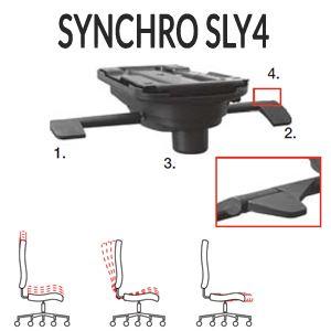 Synchro SLY4 [+€30,00]