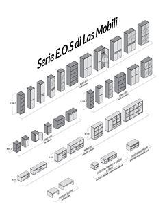Serie EOS di Las Mobili